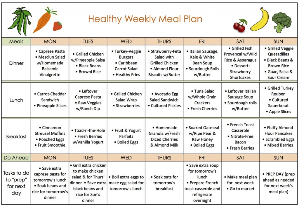 healthy-weight-loss-diet