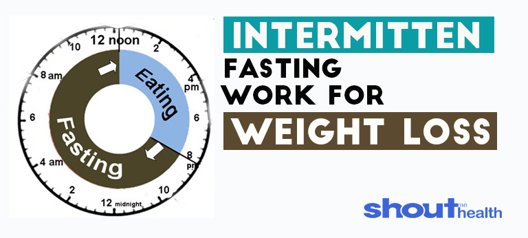 How to Use Intermittent Fasting to Permanently Lose Weight